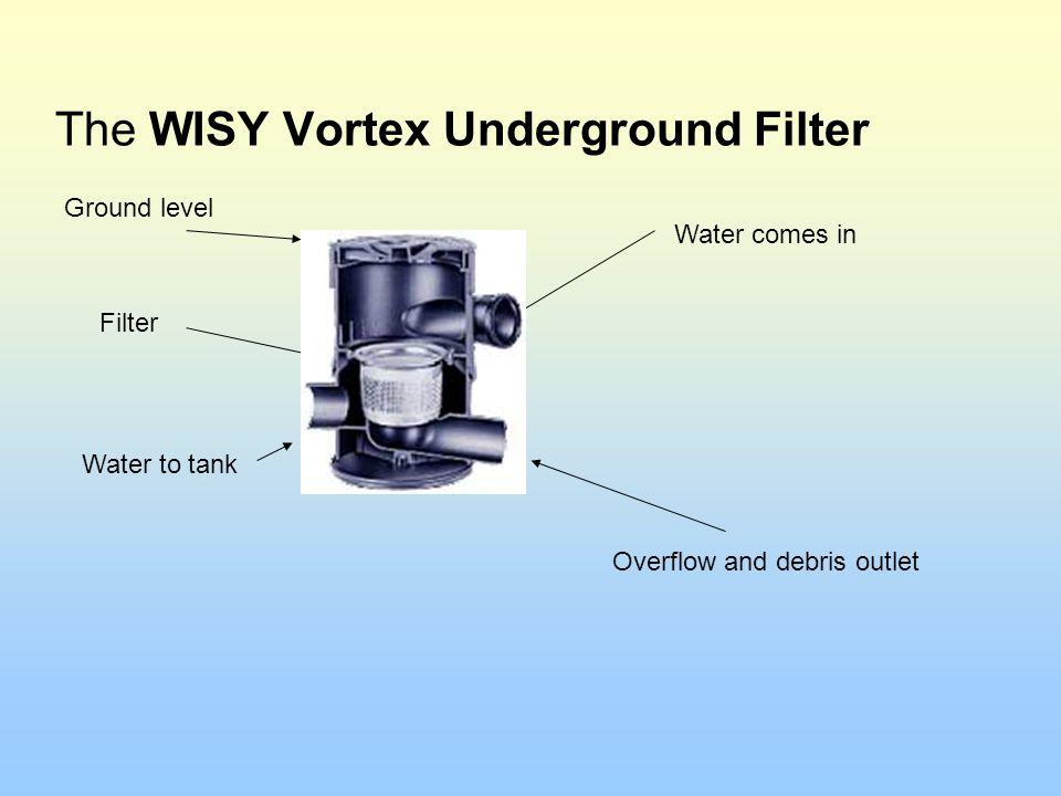 The WISY Vortex Underground Filter