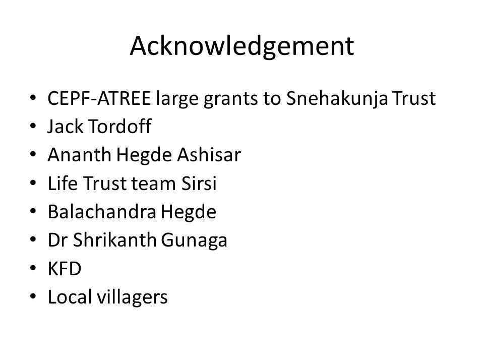 Acknowledgement CEPF-ATREE large grants to Snehakunja Trust