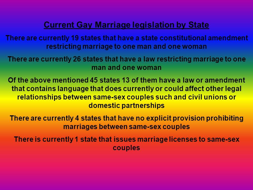Current Gay Marriage legislation by State
