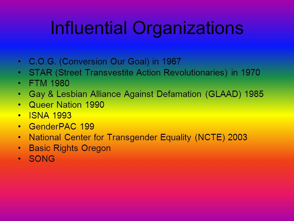 Influential Organizations