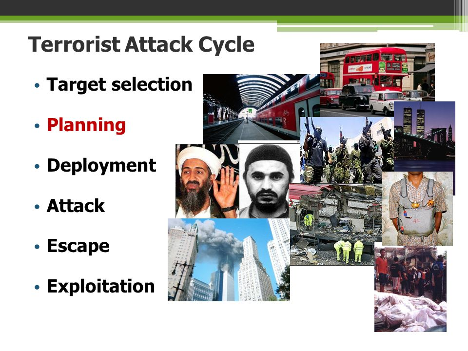 Terrorist Attack Cycle