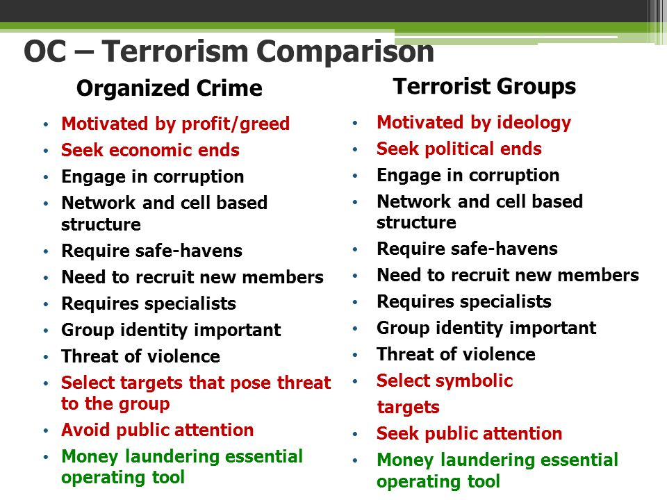 OC – Terrorism Comparison