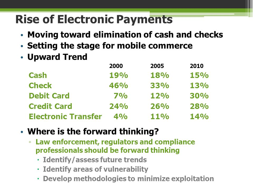 Rise of Electronic Payments