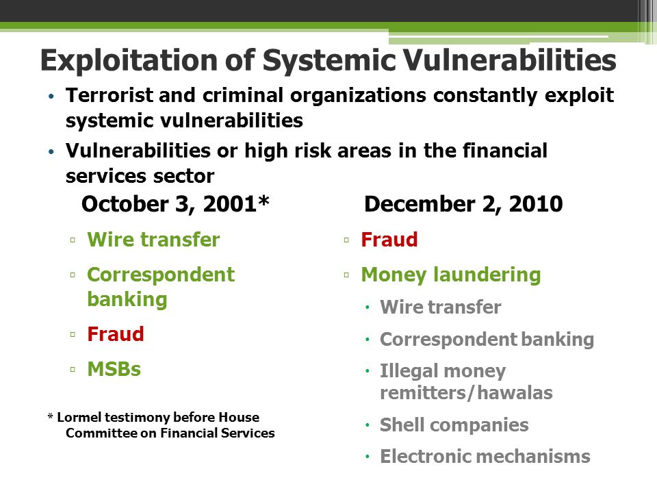 Exploitation of Systemic Vulnerabilities