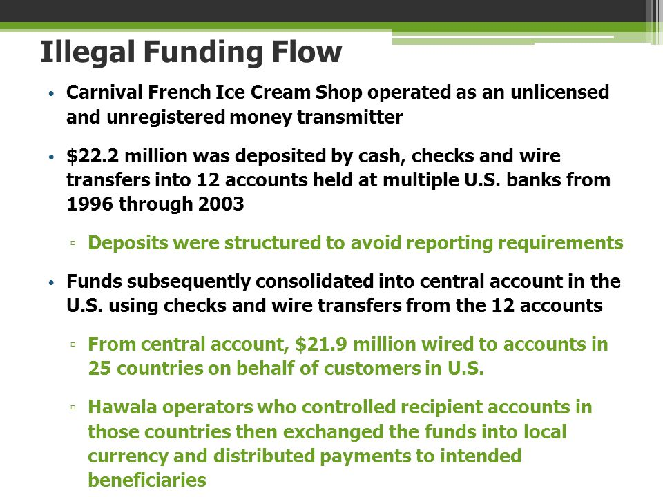 Illegal Funding Flow Carnival French Ice Cream Shop operated as an unlicensed and unregistered money transmitter.