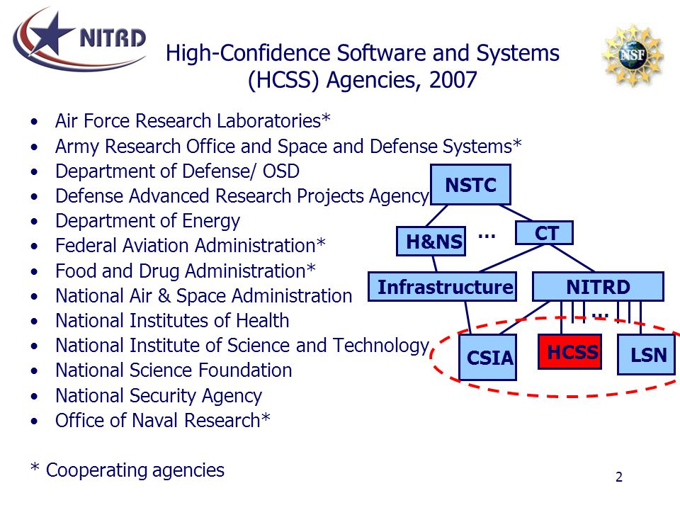 High-Confidence Software and Systems (HCSS) Agencies, 2007