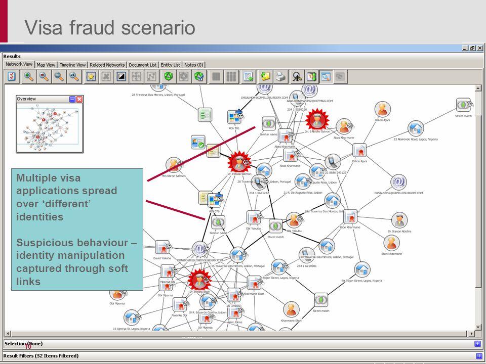 Visa fraud scenario Multiple visa applications spread over 'different' identities.