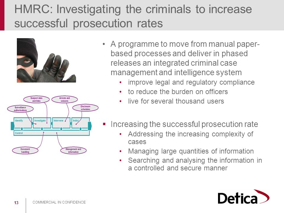 HMRC: Investigating the criminals to increase successful prosecution rates