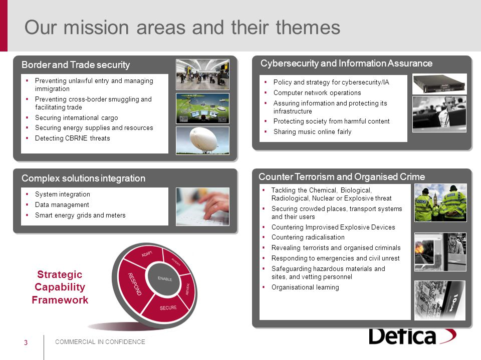 Our mission areas and their themes