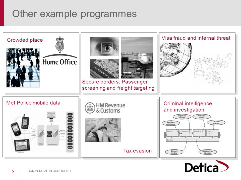 Other example programmes