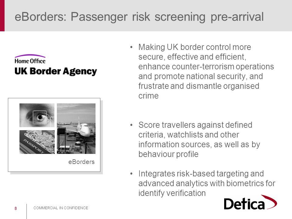 eBorders: Passenger risk screening pre-arrival