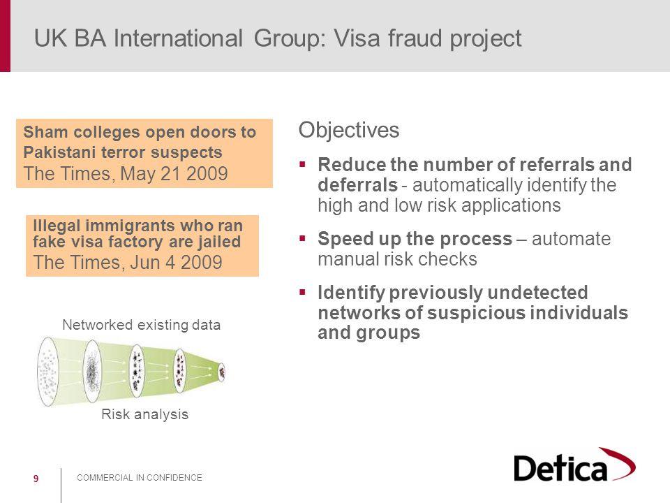 UK BA International Group: Visa fraud project