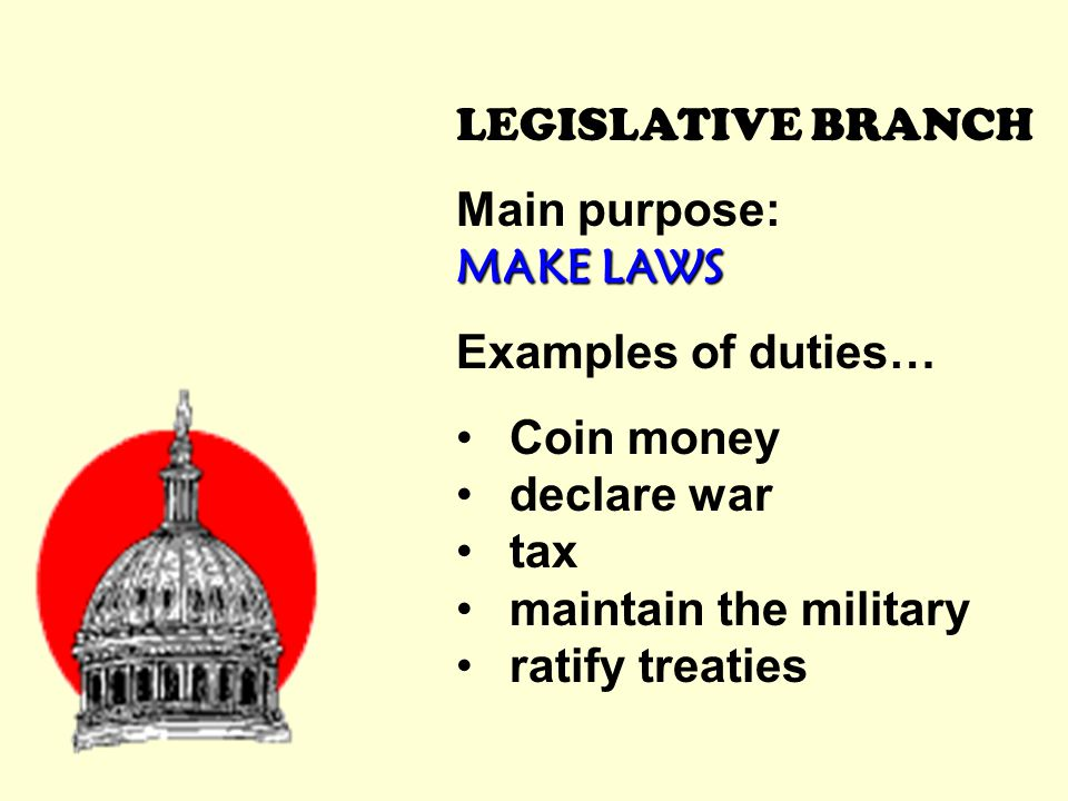 LEGISLATIVE BRANCH Main purpose: MAKE LAWS. Examples of duties… Coin money. declare war. tax. maintain the military.