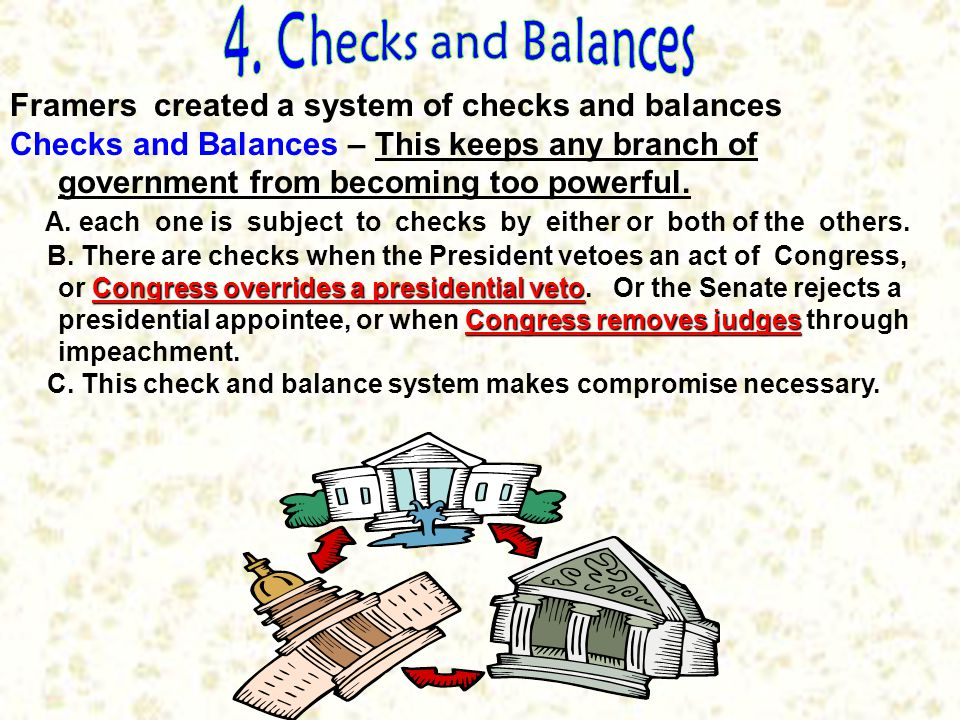 4. Checks and Balances Framers created a system of checks and balances