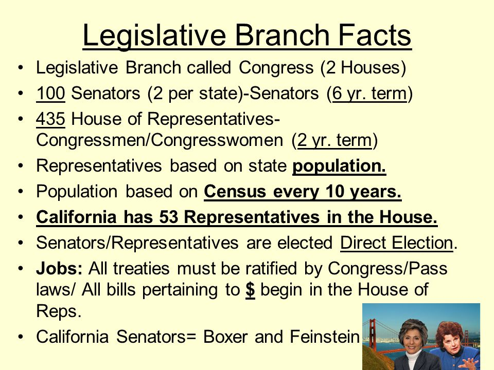 Legislative Branch Facts