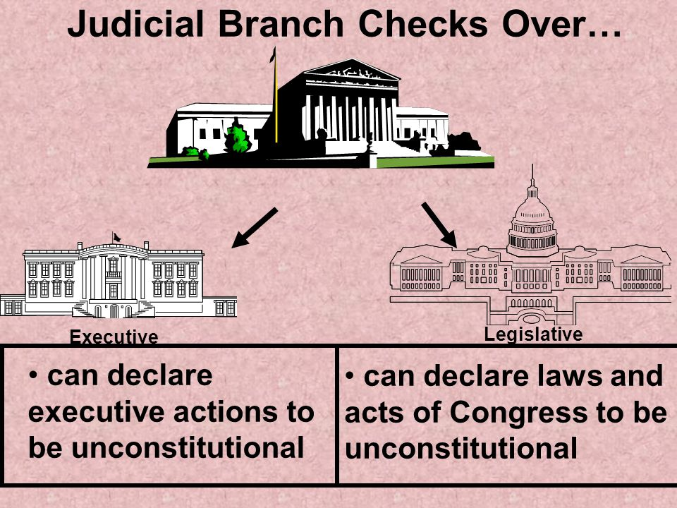 Judicial Branch Checks Over…