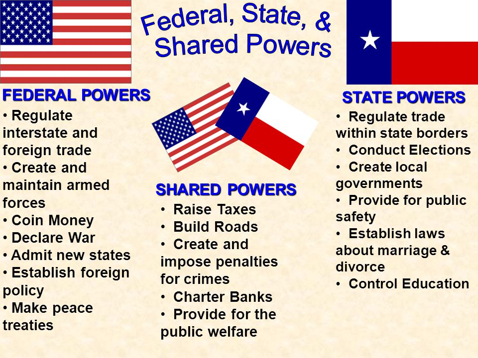 Federal, State, & Shared Powers FEDERAL POWERS STATE POWERS