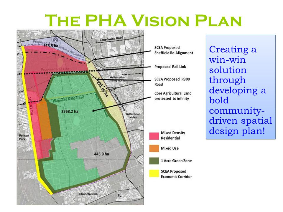 The PHA Vision Plan Creating a win-win