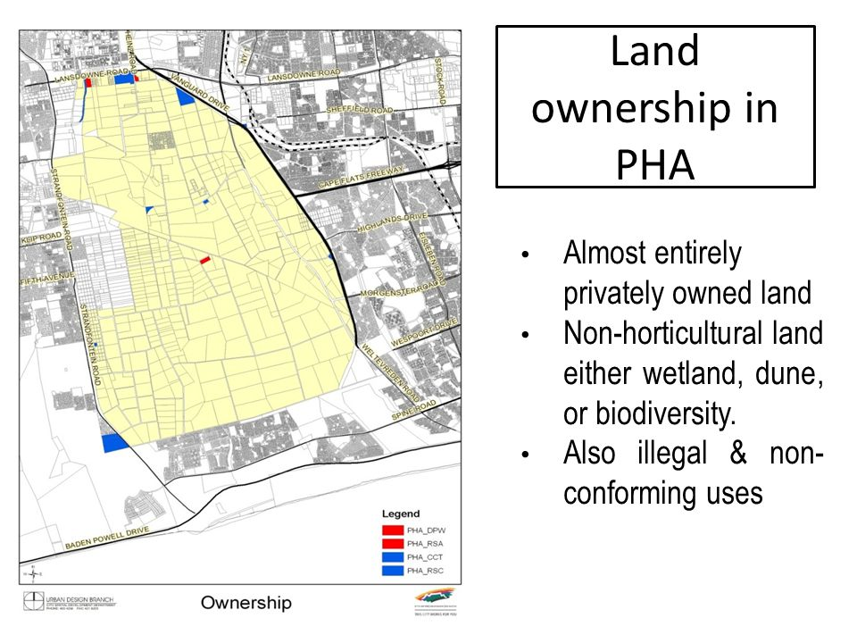 Land ownership in PHA Almost entirely privately owned land