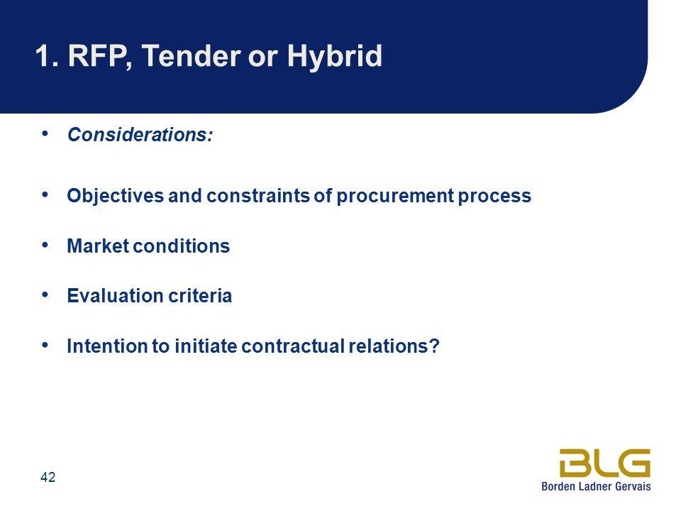 1. RFP, Tender or Hybrid Considerations: