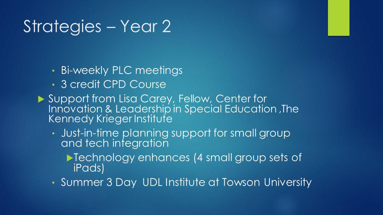 Strategies – Year 2 Bi-weekly PLC meetings 3 credit CPD Course