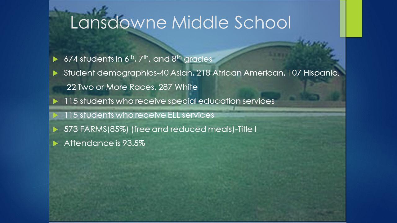 Lansdowne Middle School