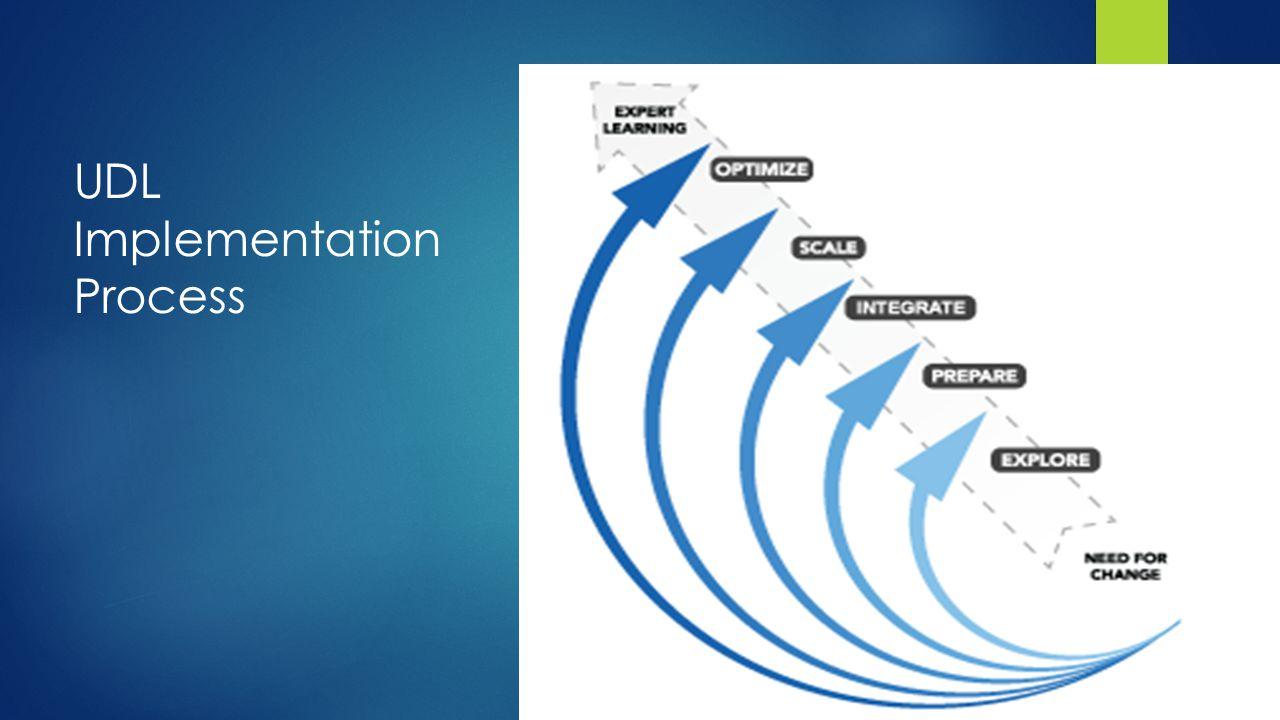 UDL Implementation Process