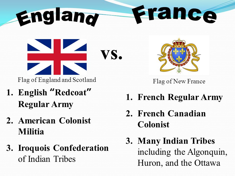 vs. England English Redcoat Regular Army French Regular Army