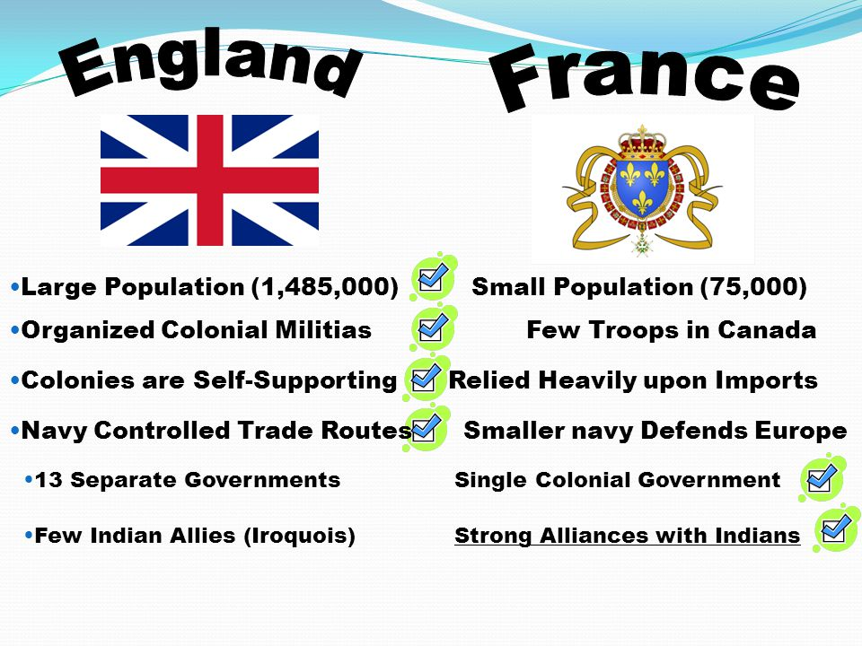 Franc England Large Population (1,485,000) Small Population (75,000)
