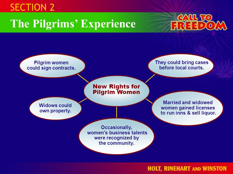 The Pilgrims' Experience