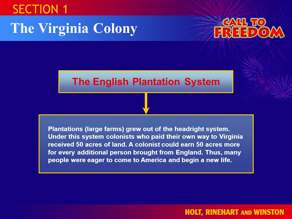 The English Plantation System