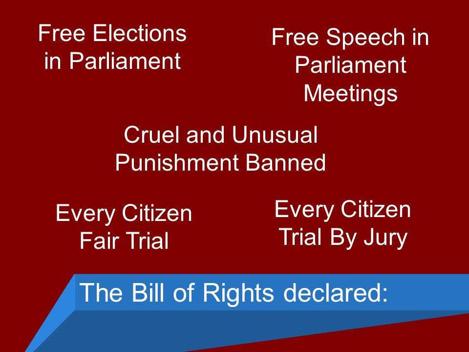 The Bill of Rights declared: