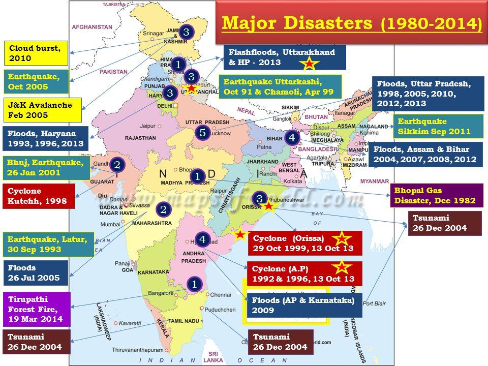 Major Disasters (1980-2014) 3 1 3 3 5 4 2 1 3 2 4 1 Cloud burst, 2010