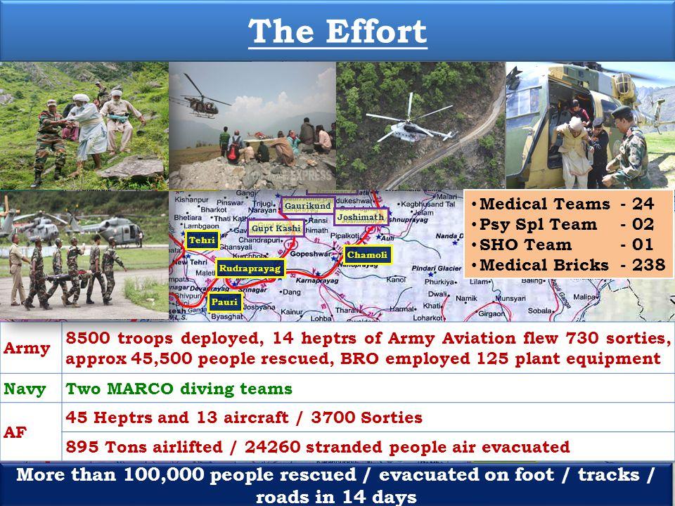The Effort Gangotri. Hanuman Chatti. Uttarkashi. Kedarnath. Badrinath. Medical Teams - 24. Psy Spl Team - 02.