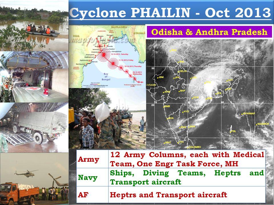Odisha & Andhra Pradesh