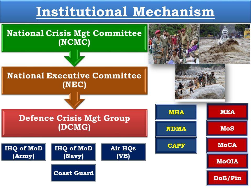 Institutional Mechanism