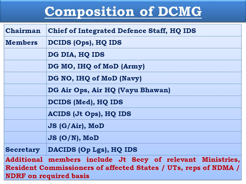 Composition of DCMG Chairman Chief of Integrated Defence Staff, HQ IDS