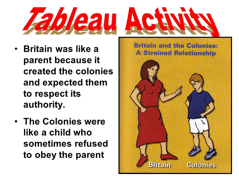 Tableau Activity Britain was like a parent because it created the colonies and expected them to respect its authority.