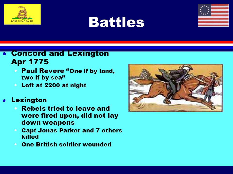 Battles Concord and Lexington Apr 1775