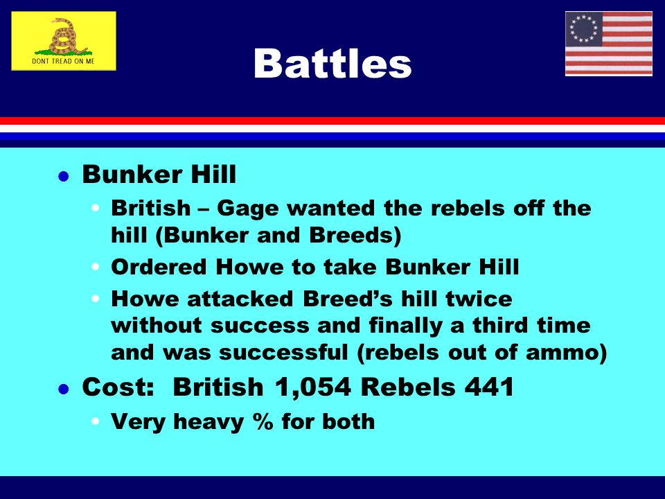 Battles Bunker Hill Cost: British 1,054 Rebels 441