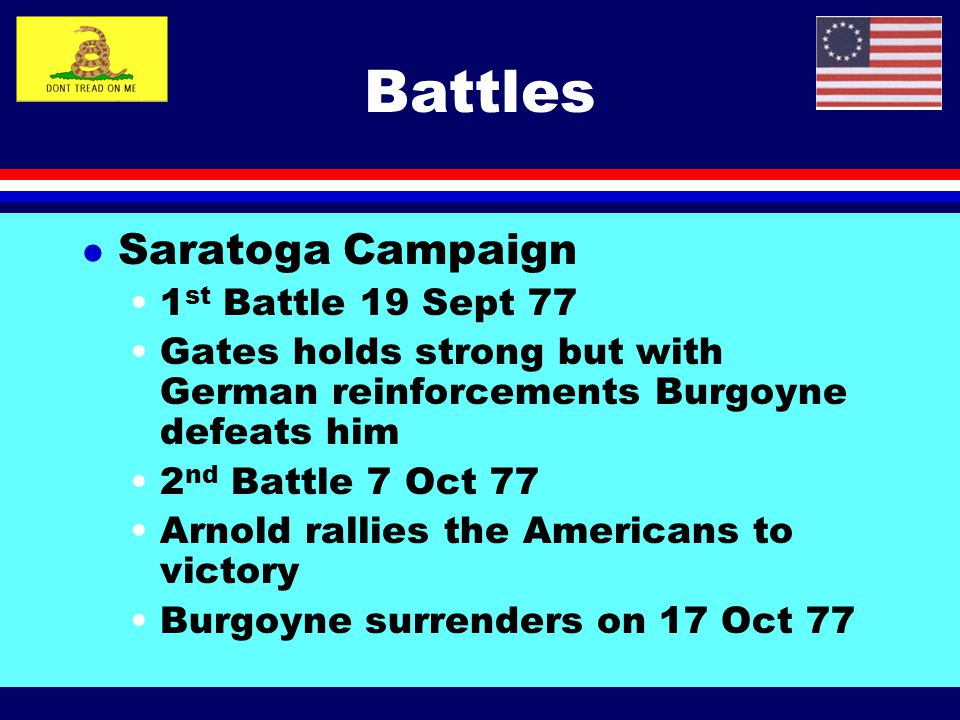 Battles Saratoga Campaign 1st Battle 19 Sept 77