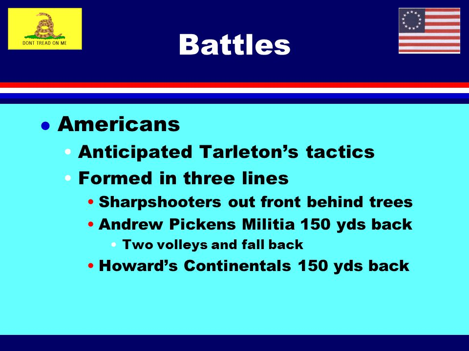 Battles Americans Anticipated Tarleton's tactics Formed in three lines