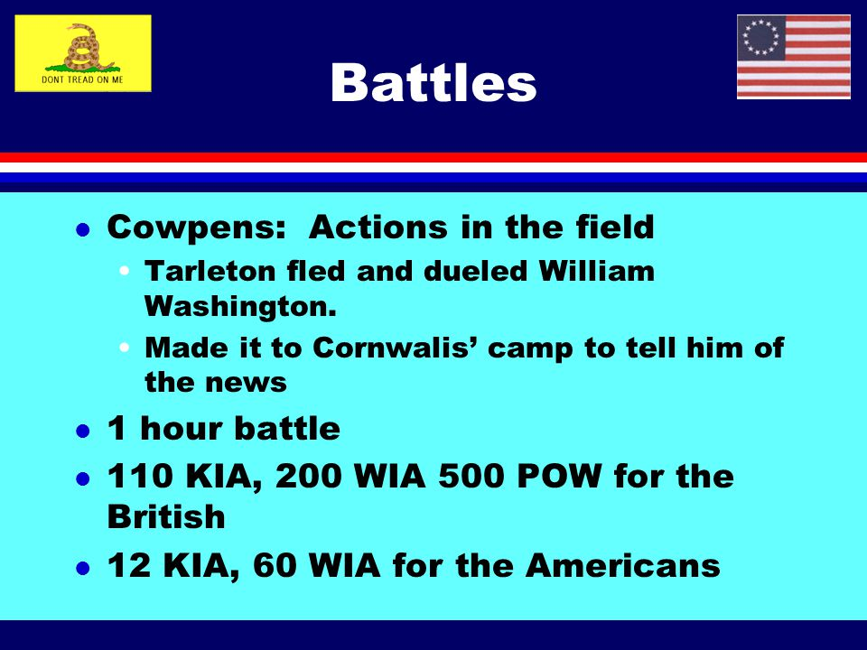 Battles Cowpens: Actions in the field 1 hour battle