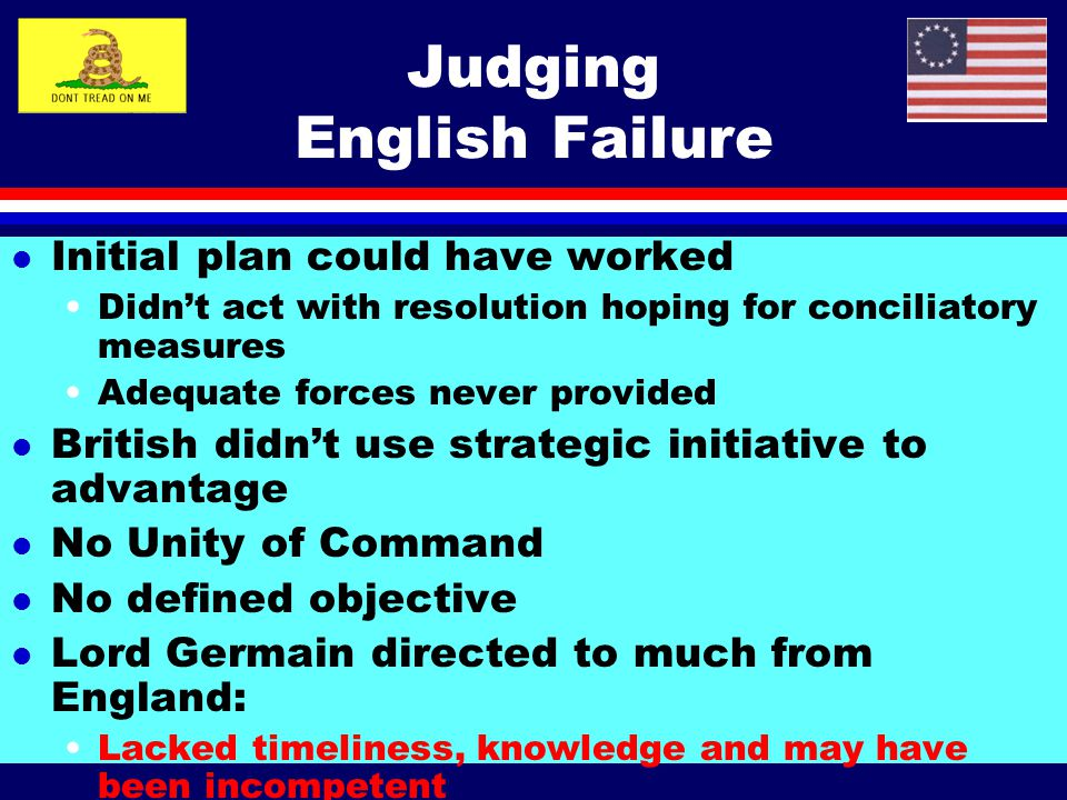 Judging English Failure