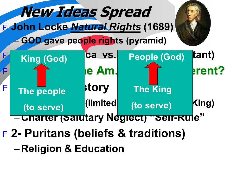 New Ideas Spread What made the Am. colonies different