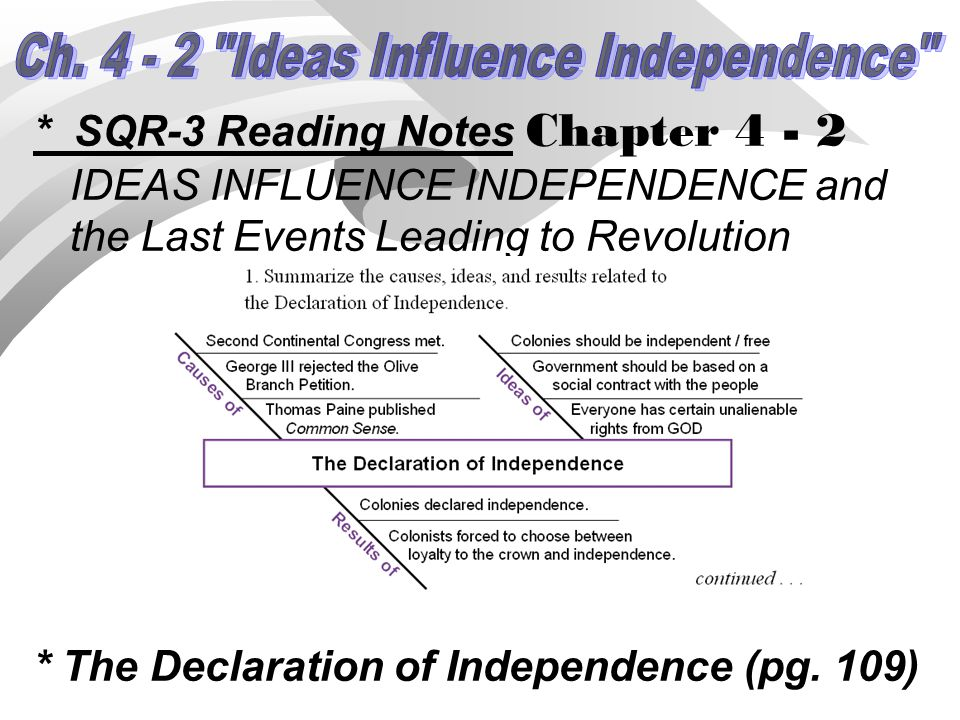 Ch. 4 - 2 Ideas Influence Independence