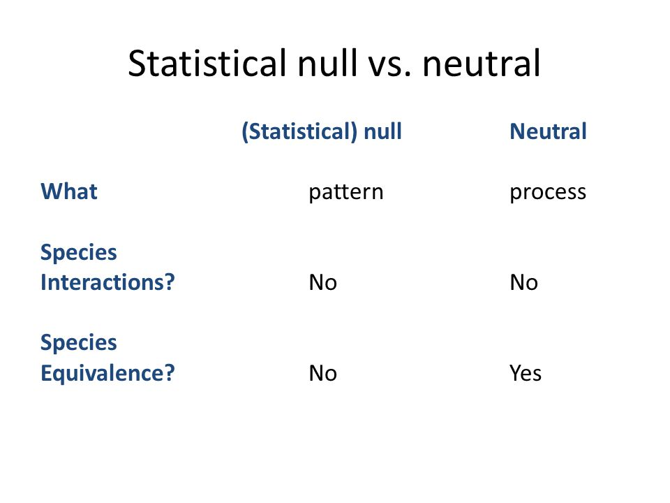 Statistical null vs. neutral