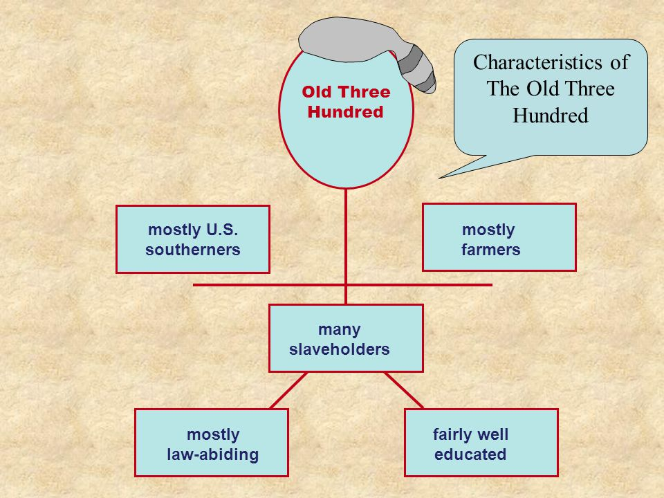 Characteristics of The Old Three Hundred