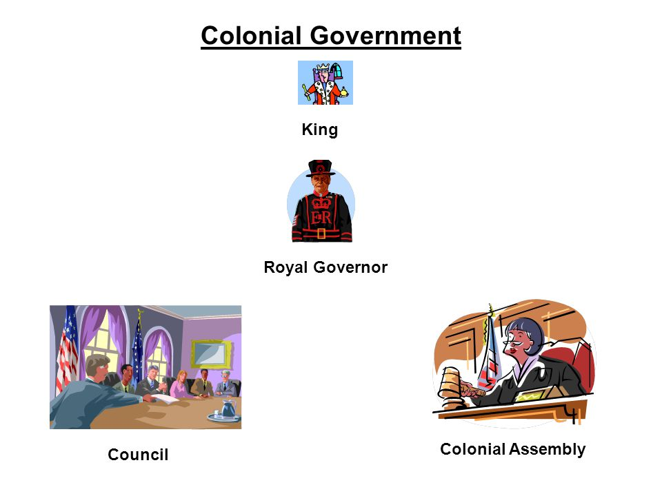 Colonial Government King Royal Governor Colonial Assembly Council