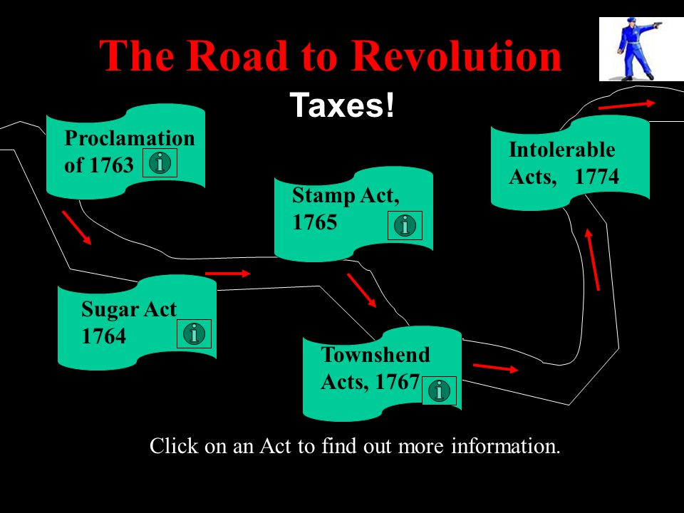 The Road to Revolution Taxes! Proclamation of 1763